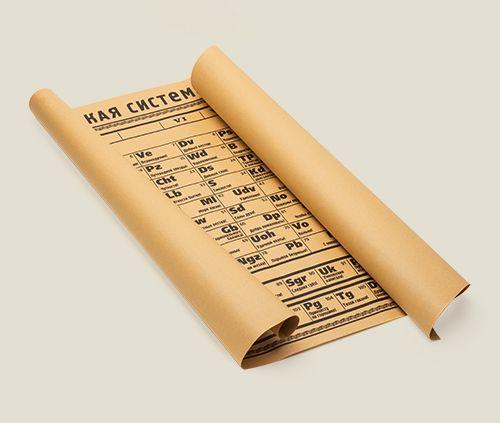 упаковочная бумага Периодическая система пожеланий